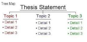 Cheating Your Dissertation Examples > Persuasive arguments theory ...